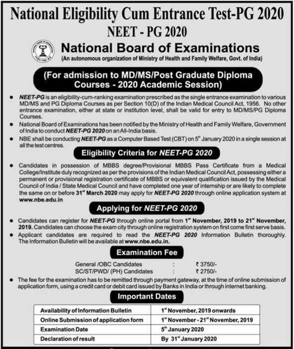 NEET PG 2020 Notification