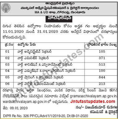 AP Ward Sachivalayam Notification 2020