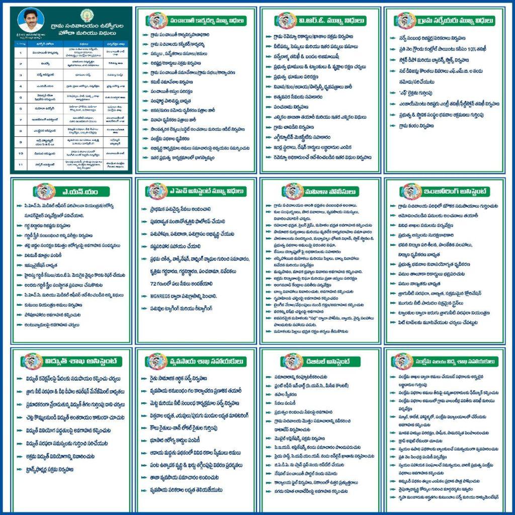 Grama Sachivalayam Job Chart telugu