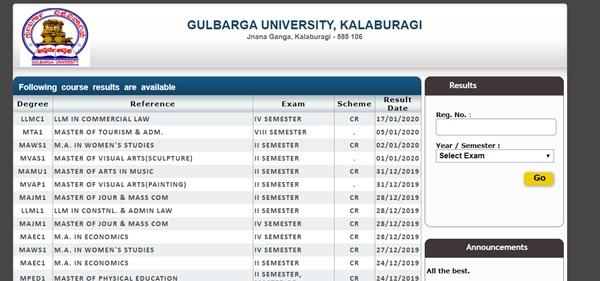 Gulbarga University Result 2020