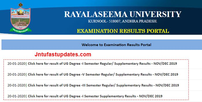 RUK-Degree-results-2020