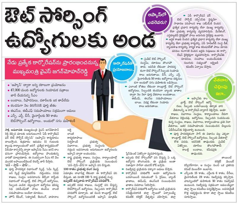 AP Outsourcing Jobs latest news 2020