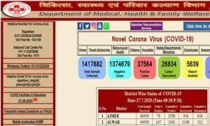 NHM-Rajasthan-CHO-Admit-Card-2020