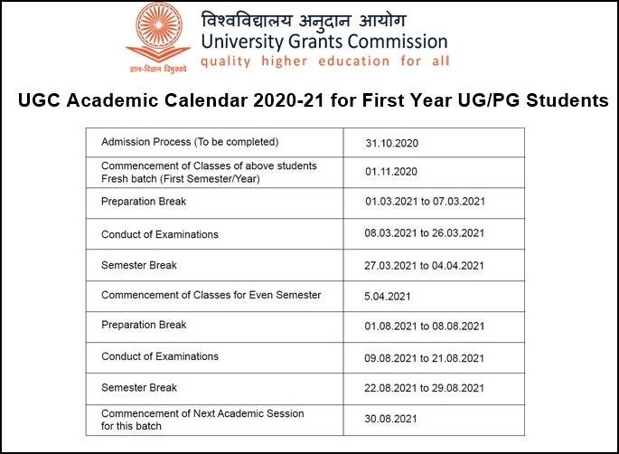 Uncg Academic Calendar Fall 2022.Ugc Academic Calendar 2020 21 For First Year Ug Pg Students