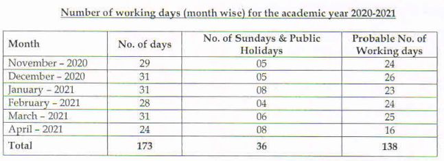 Number-of-working-days-month-wise-for-the-academic-year-2020-2021-2nd-Year