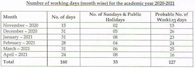 Number-of-working-days-month-wise-for-the-academic-year-2020-2021